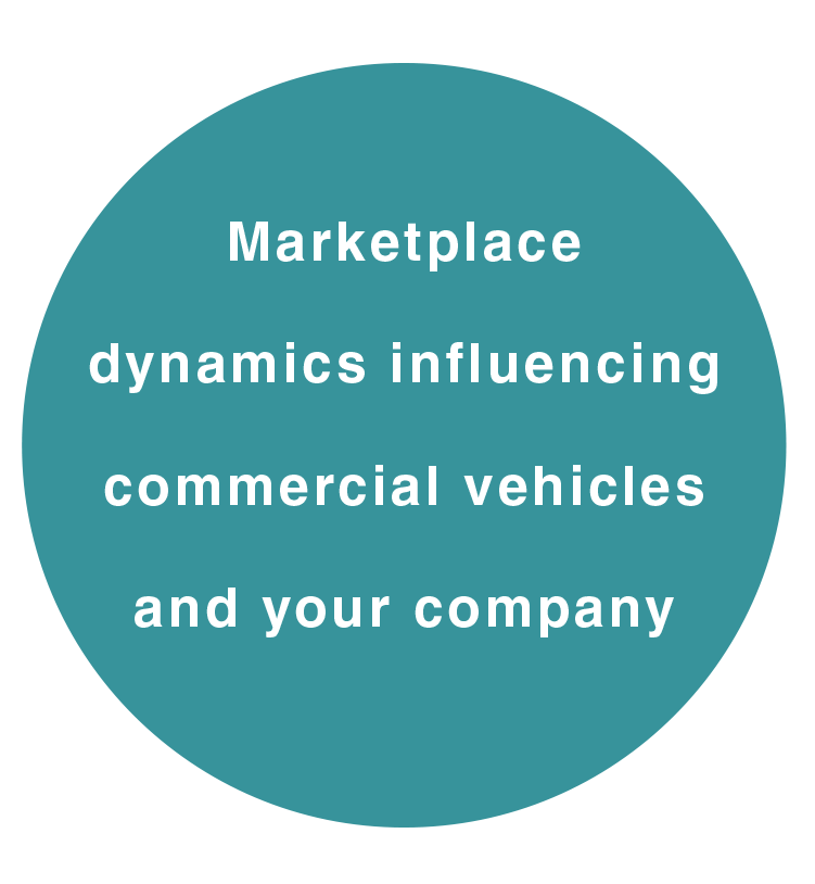 marketplace dynamics influencing commercial vehicles and your company