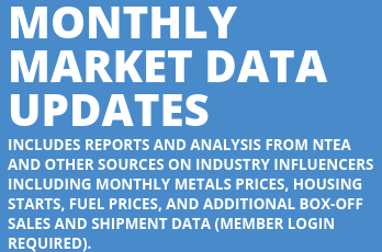 Market data and industry statistics